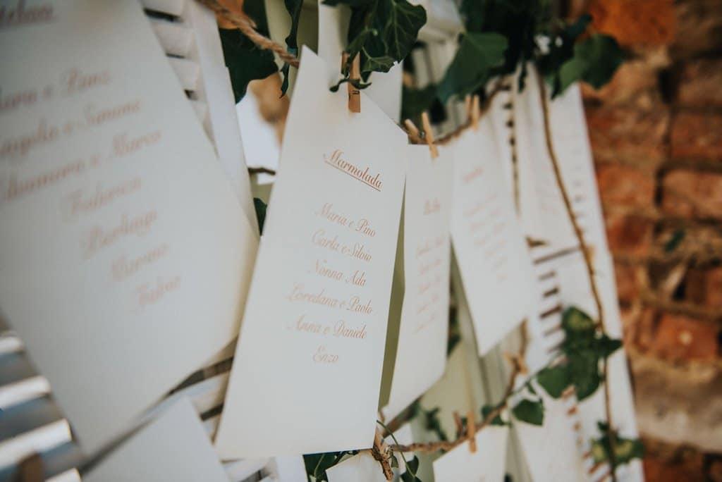 105 matrimonio carabinieri Perchè un carabiniere si sposa in divisa? Matrimonio a Frassanelle